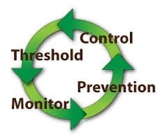 pest control cycle - threshold monitor prevention control